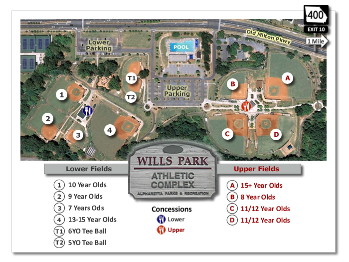 Wills Park Athletic Complex